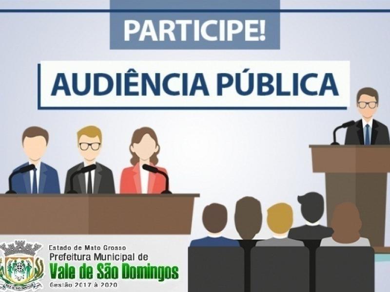 EDITAL DE CONVOCAÇÃO PARA AUDIÊNCIA PÚBLICA PPA 2022/2025